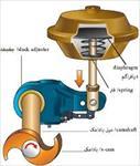 پروژه-کارآفرینی-(بوسترسازی-ماشینهای-سبک-و-سنگین)--در-حجم-22-صفحه-فرمت-ورد
